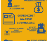 snelle check ontslagvoorstel